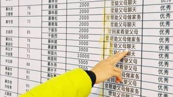 Regelkonformes Verhalten: Umfrage: Jeder Fünfte für Sozialpunkte-System wie in China
