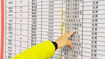 Regelkonformes Verhalten - Umfrage: Jeder Fünfte für Sozialpunkte-System wie in China
