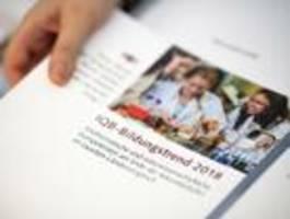 Sorge um Schülerleistung  in Ostdeutschland