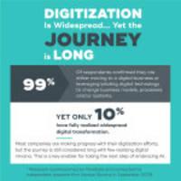 Weltweite Studie: Disruption und Digitalisierung sind Treiber für Veränderungen in Unternehmen
