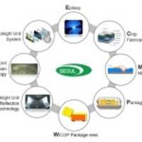 seoul semiconductor erwirkt dauerhafte unterlassungsverfügung gegen tv-produkt von philips