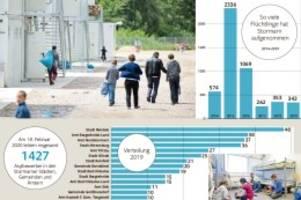 statistik: wo in stormarn 2019 die meisten flüchtlinge unterkamen
