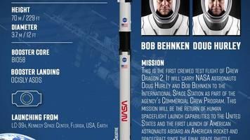 Launch America: Historischer Start: Nasa-Astronauten fliegen erstmals privat zur ISS – mit SpaceX