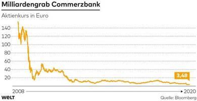 Bei der Lufthansa winkt Deutschland eine 30-Prozent-Rendite
