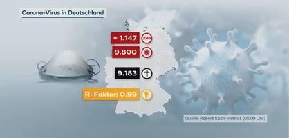 zahl der neuansteckungen in deutschland steigt weiter
