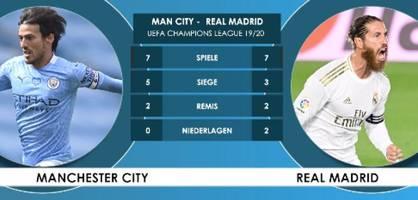 Das Duell zwischen ManCity und Real Madrid in Zahlen