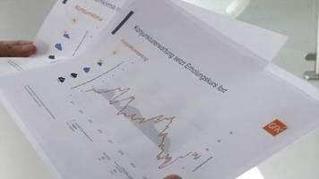 Video: Konsumklima in Deutschland stabilisiert sich trotz steigender Corona-Fälle