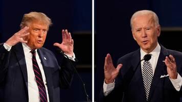 """US-Wahl: """"Biden ist für die Wirtschaft besser als Trump"""""""