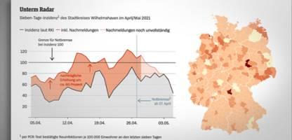 corona-pandemie-daten: das inzidenzwunder von wilhelmshaven
