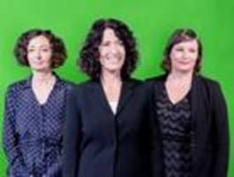 Die Kreuzbergisierung der Berliner Grünen