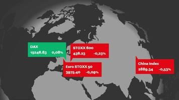 erster einblick: testen sie die neue börsenwelt der wirtschaftswoche