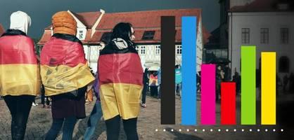 """Nicht """"diktatursozialisiert"""", trotzdem AfD gewählt"""
