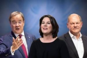 Umfragen: Bundestagswahl 2021: Der Vorsprung der Union wächst