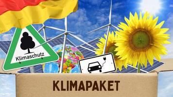 Klimaschutz: Wahlprogramm-Check: Der Preis ist heiß