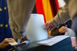 Wahlkreis Gießen: Die Ergebnisse der Bundestagswahl 2021