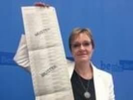 """""""Die Landeswahlleitung ist ein Ehrenamt, eine Herzenssache"""""""