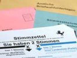 Ist die Bundestagswahl 2021 längst entschieden?