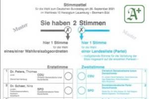 Bundestagswahl 2021: Aktuelle Ergebnisse für Stormarn und das Herzogtum