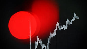 riedls dax-radar: schwächeres china wird zum retter der hausse